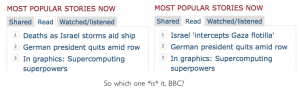 So which one is this BBC?