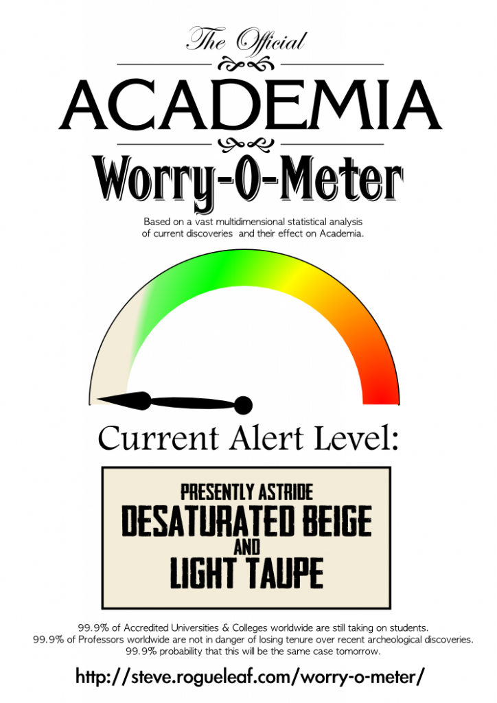 Academic Worry-O-Meter